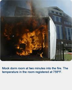 Mock dorm room at two minutes into the fire. The temperature in the room registered at 756 degrees F.