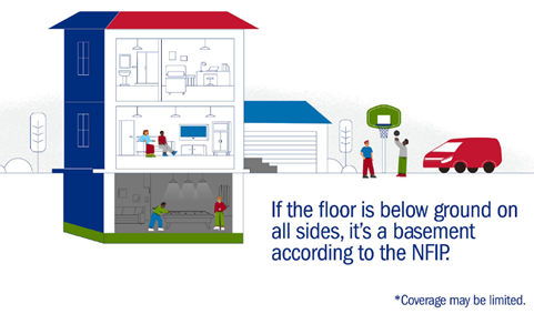 "A house with three floors. ""if the floor is below ground on all sides, it's a basement according to the NFIP."